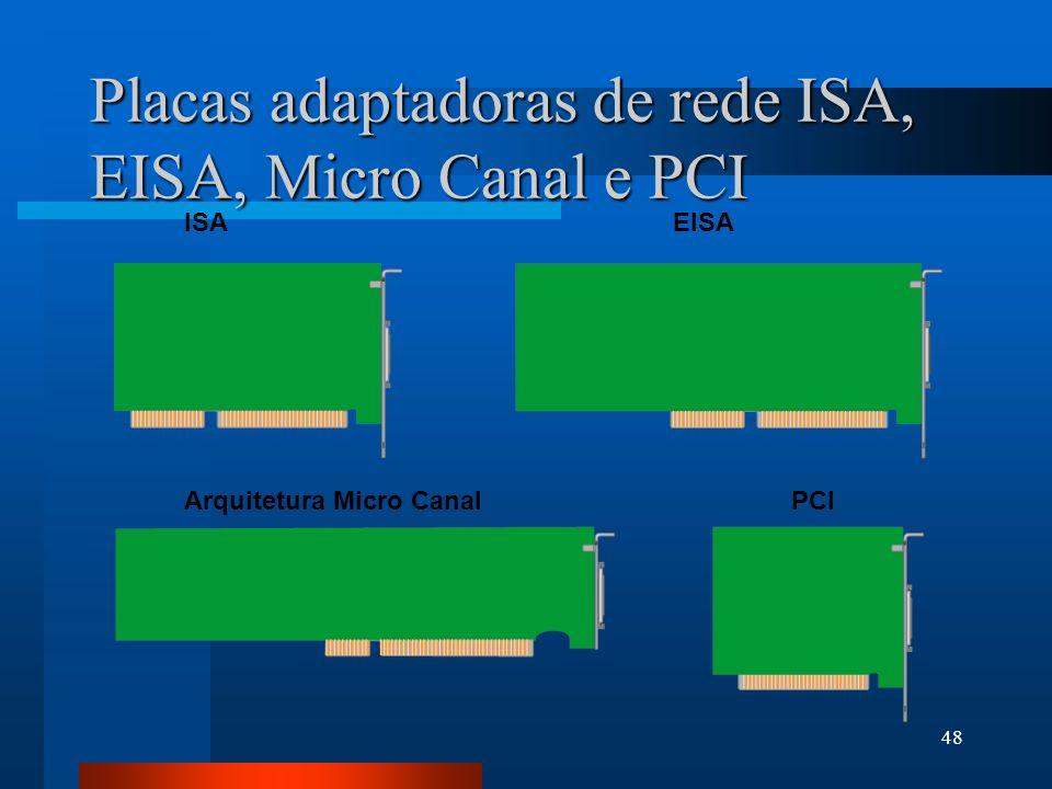 Placas adaptadoras de rede ISA, EISA, Micro Canal e PCI