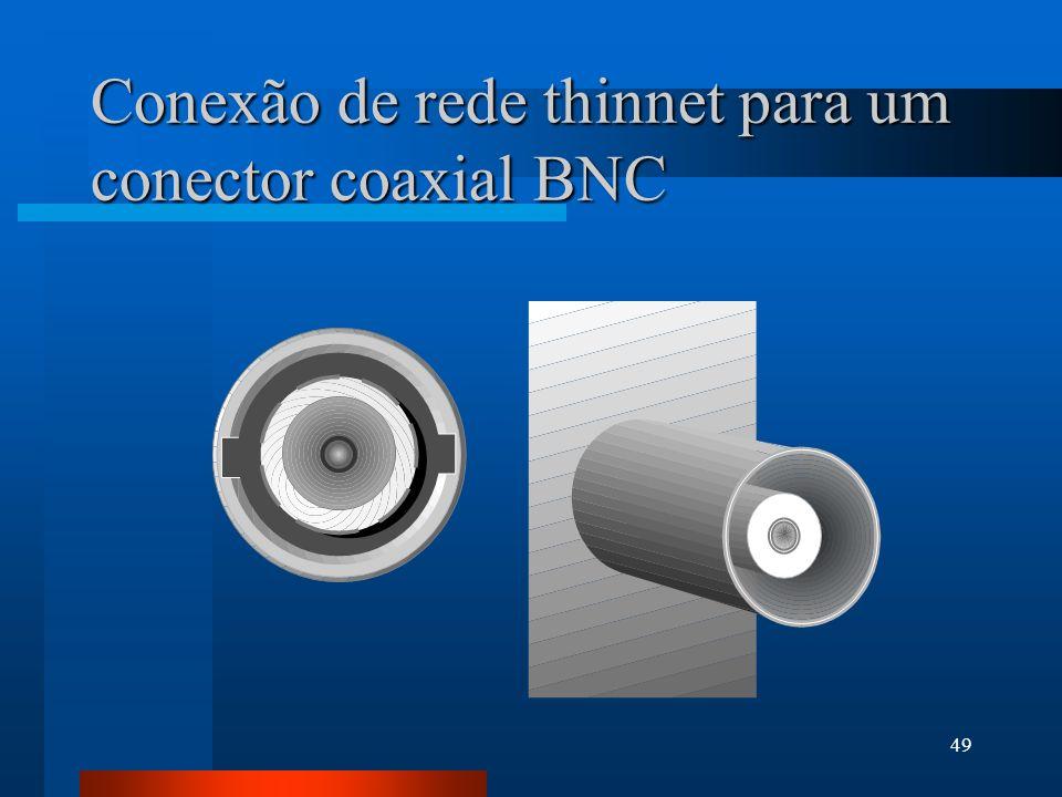 Conexão de rede thinnet para um conector coaxial BNC