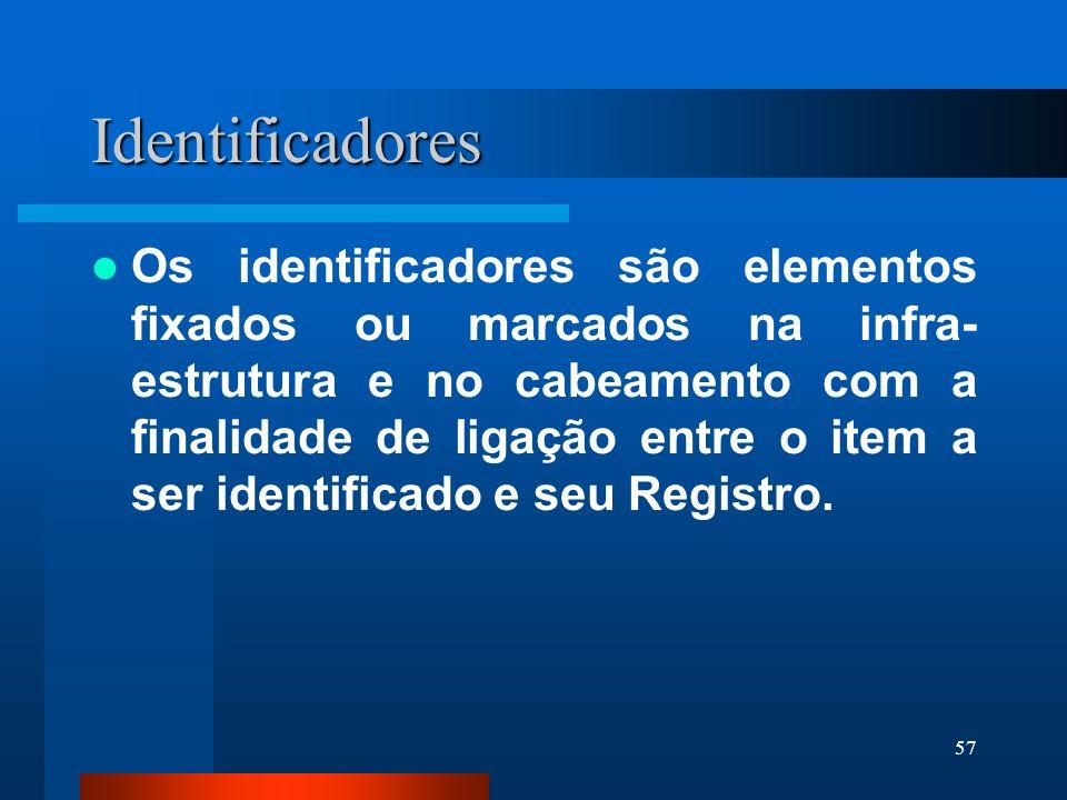 Identificadores