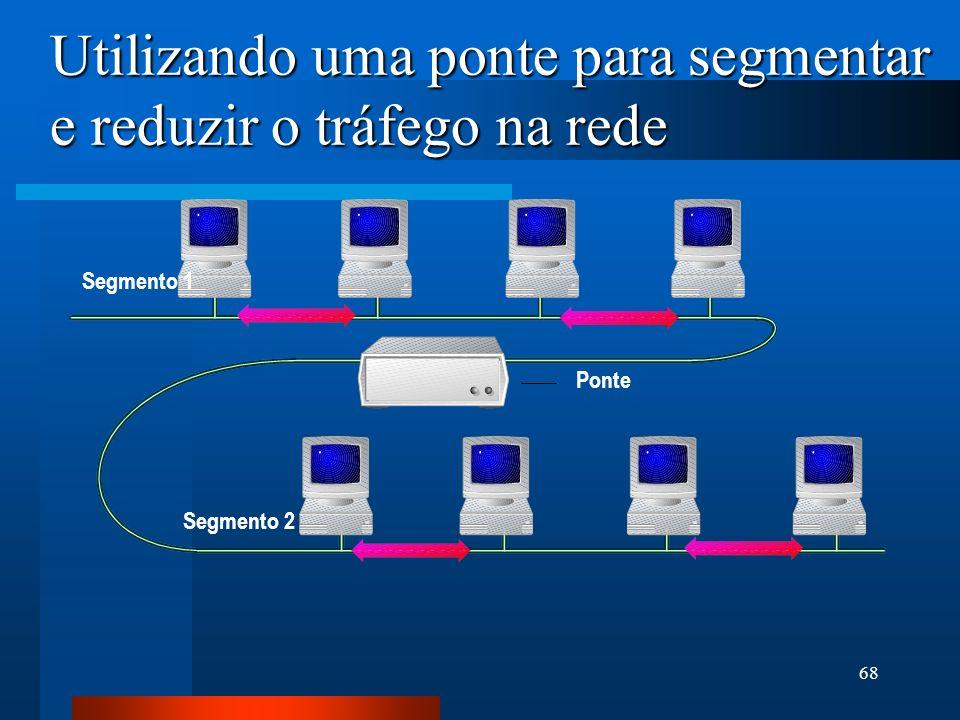 Utilizando uma ponte para segmentar e reduzir o tráfego na rede