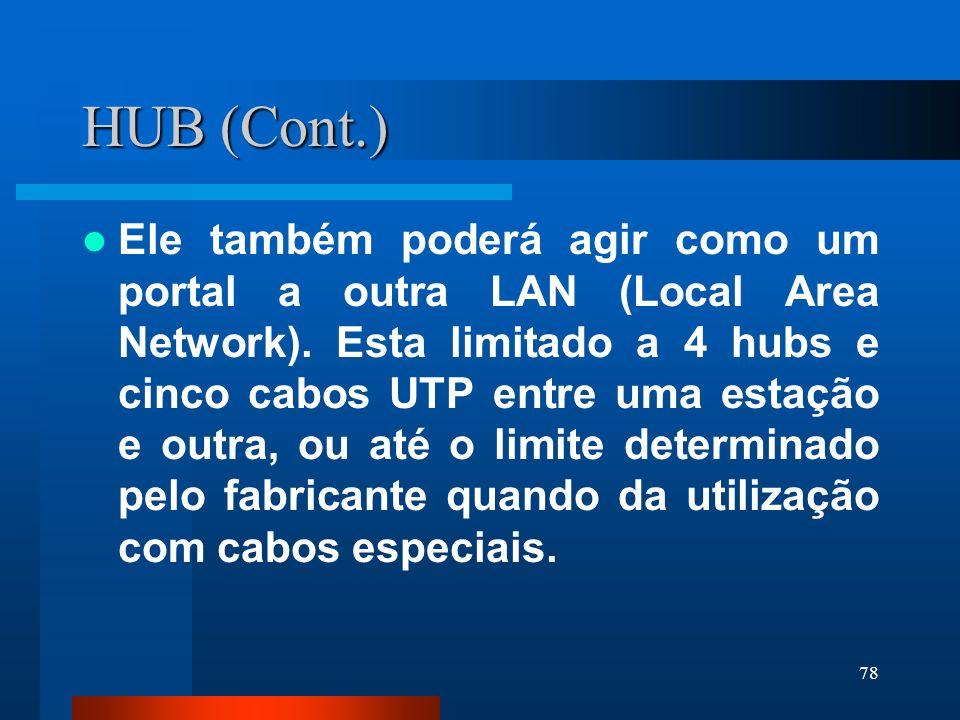 HUB (Cont.)
