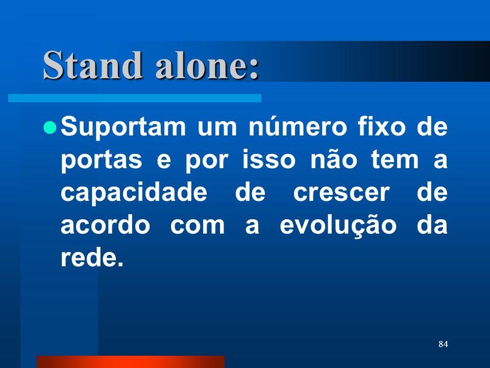 Stand alone:Suportam um número fixo de portas e por isso não tem a capacidade de crescer de acordo com a evolução da rede.
