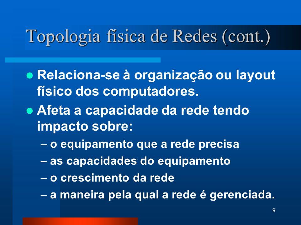 Topologia física de Redes (cont.)
