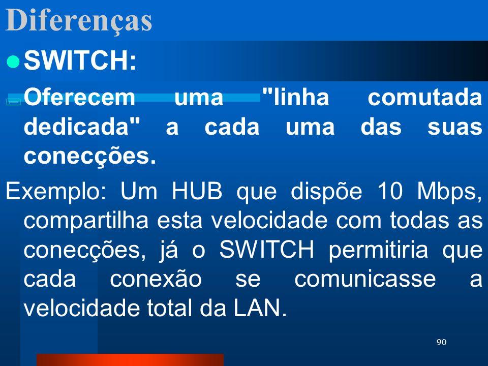 Diferenças SWITCH: Oferecem uma linha comutada dedicada a cada uma das suas conecções.