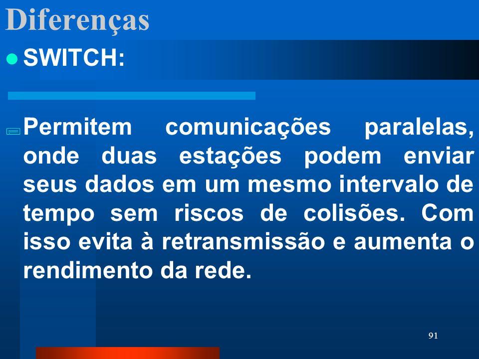 Diferenças SWITCH: