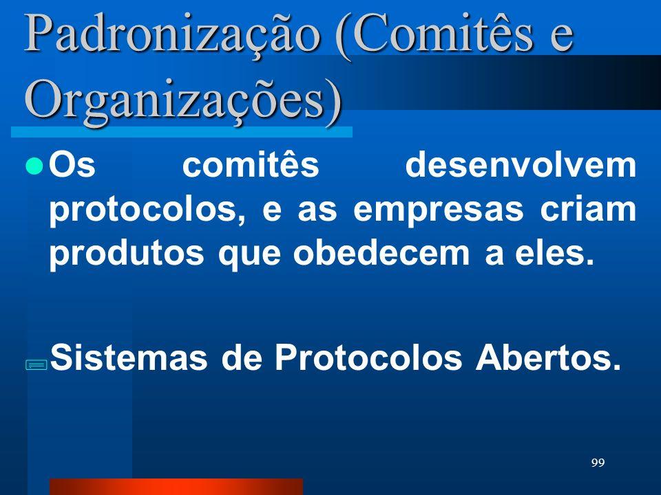 Padronização (Comitês e Organizações)
