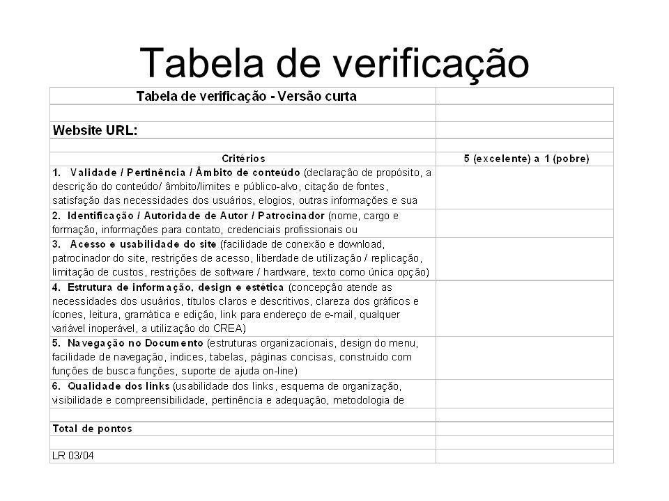 Tabela de verificação