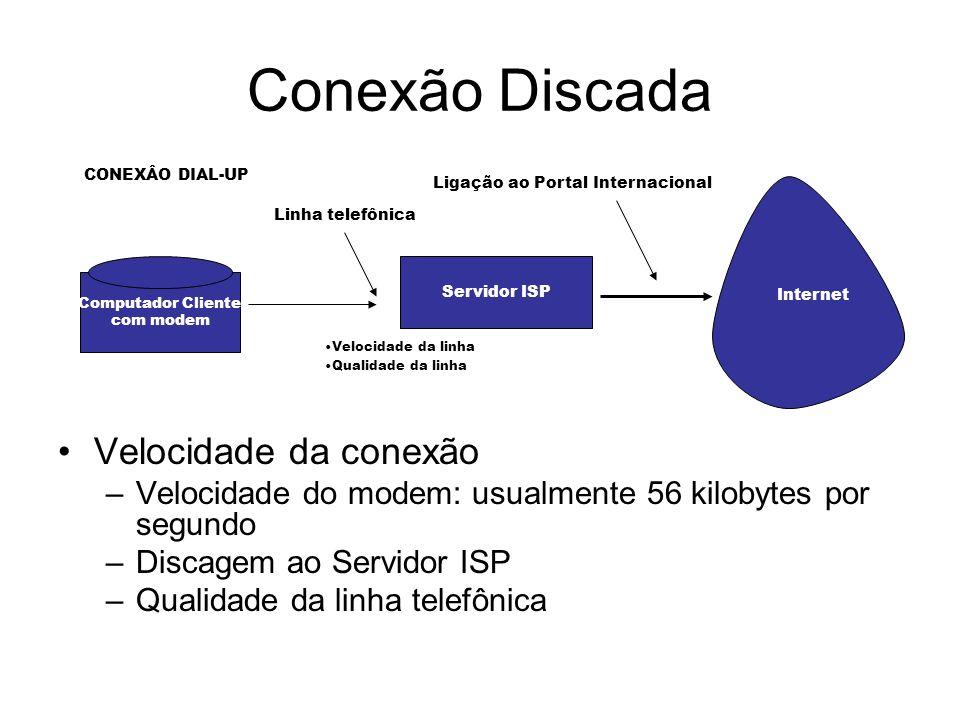 Ligação ao Portal Internacional