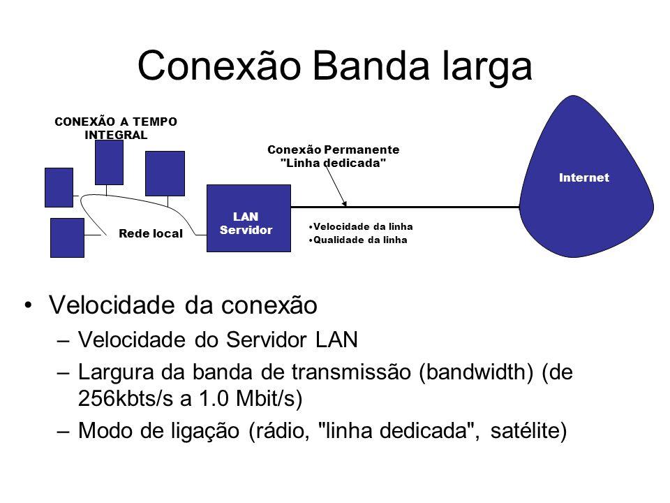 CONEXÃO A TEMPO INTEGRAL