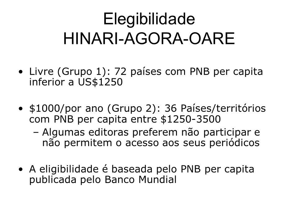 Elegibilidade HINARI-AGORA-OARE