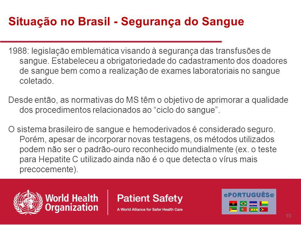 Situação no Brasil - Segurança do Sangue