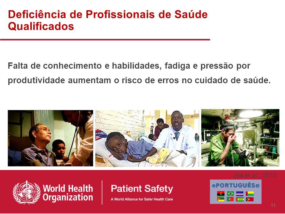 Deficiência de Profissionais de Saúde Qualificados
