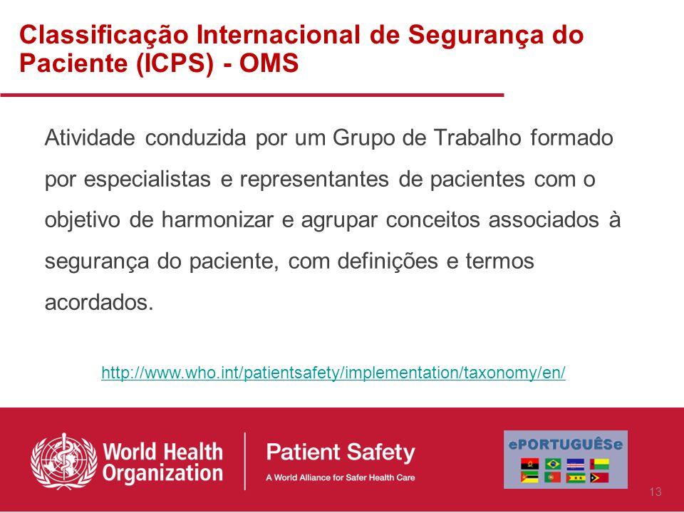 Classificação Internacional de Segurança do Paciente (ICPS) - OMS