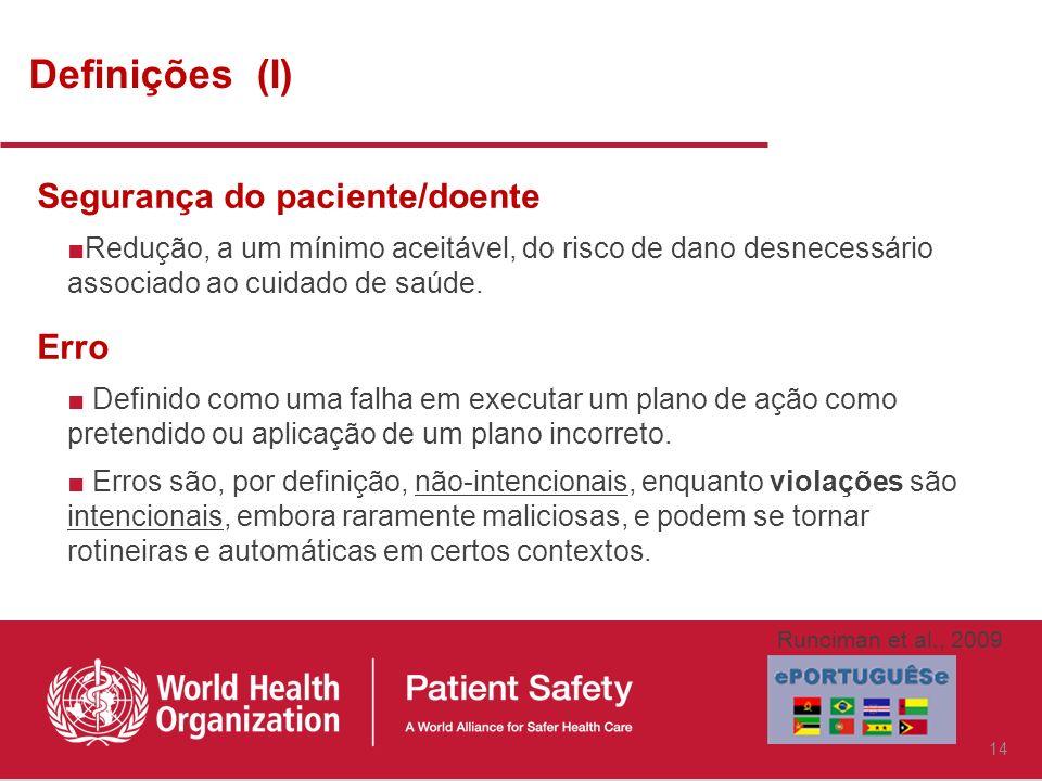 Definições (I) Segurança do paciente/doente Erro