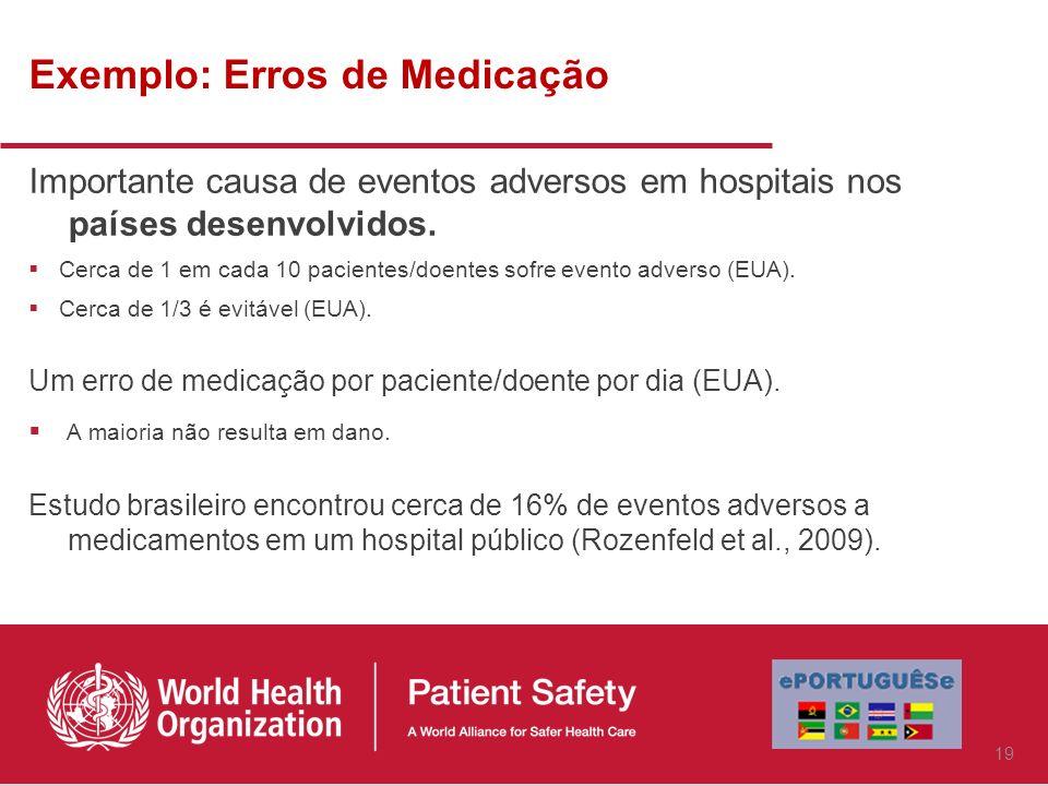 Exemplo: Erros de Medicação