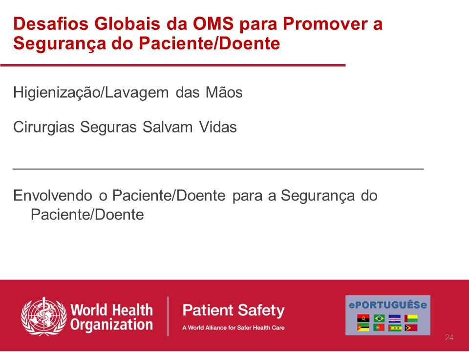Desafios Globais da OMS para Promover a Segurança do Paciente/Doente