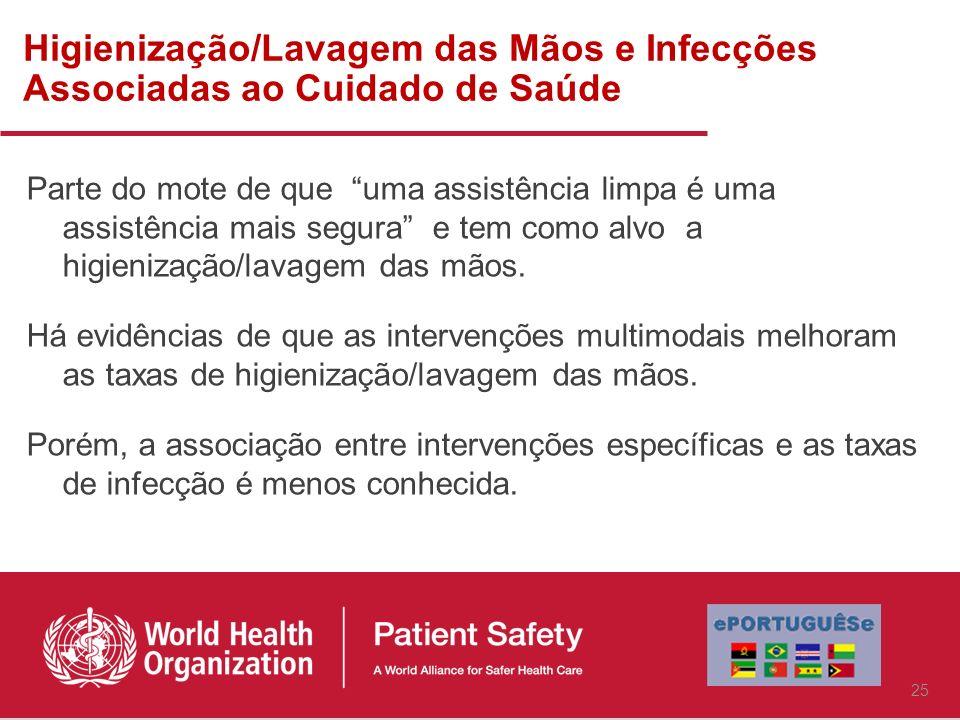 Higienização/Lavagem das Mãos e Infecções Associadas ao Cuidado de Saúde