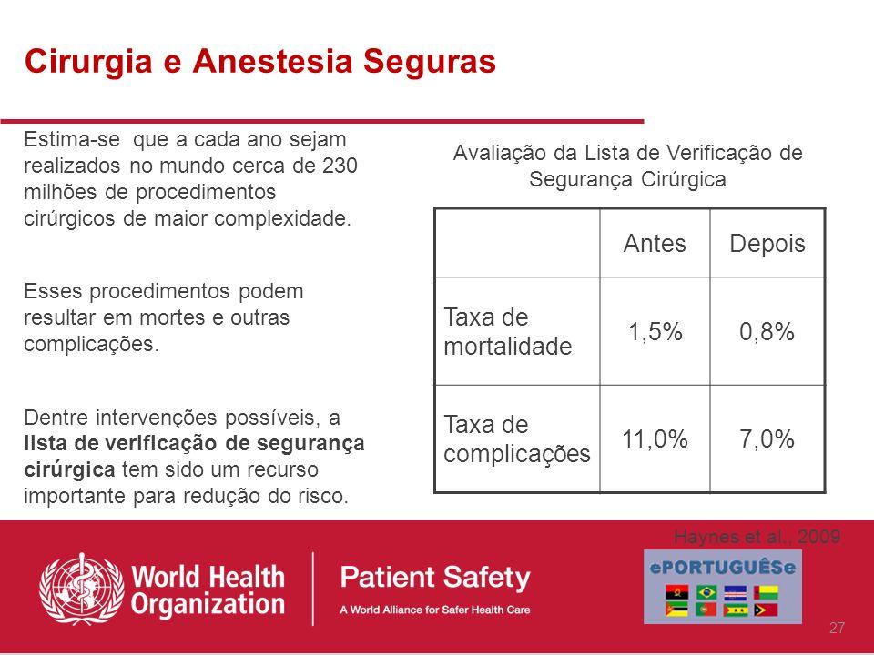 Cirurgia e Anestesia Seguras