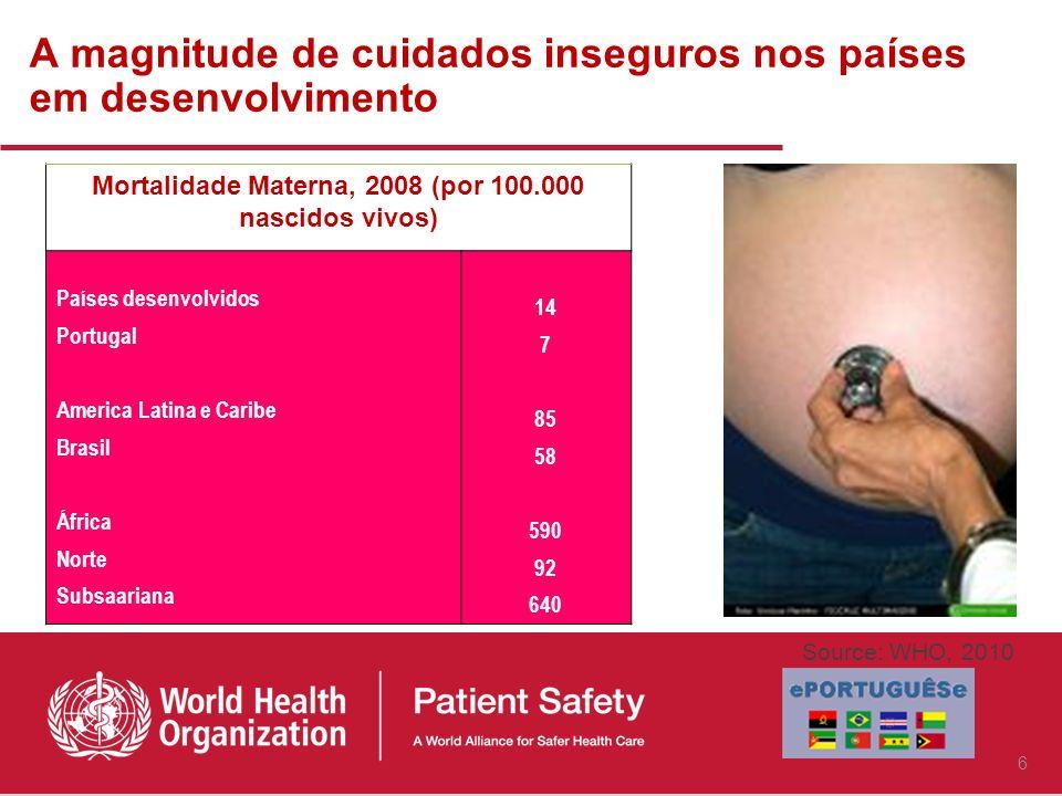 A magnitude de cuidados inseguros nos países em desenvolvimento