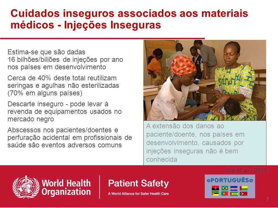 Cuidados inseguros associados aos materiais médicos - Injeções Inseguras