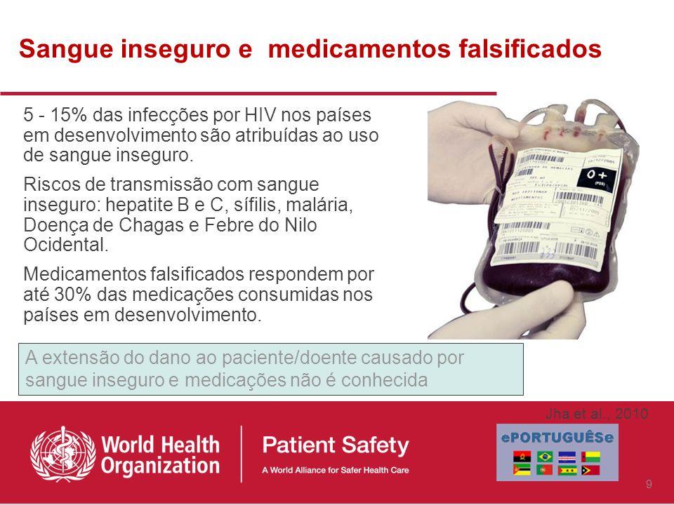 Sangue inseguro e medicamentos falsificados