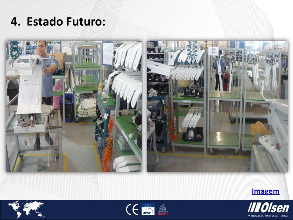 4. Estado Futuro: Imagem