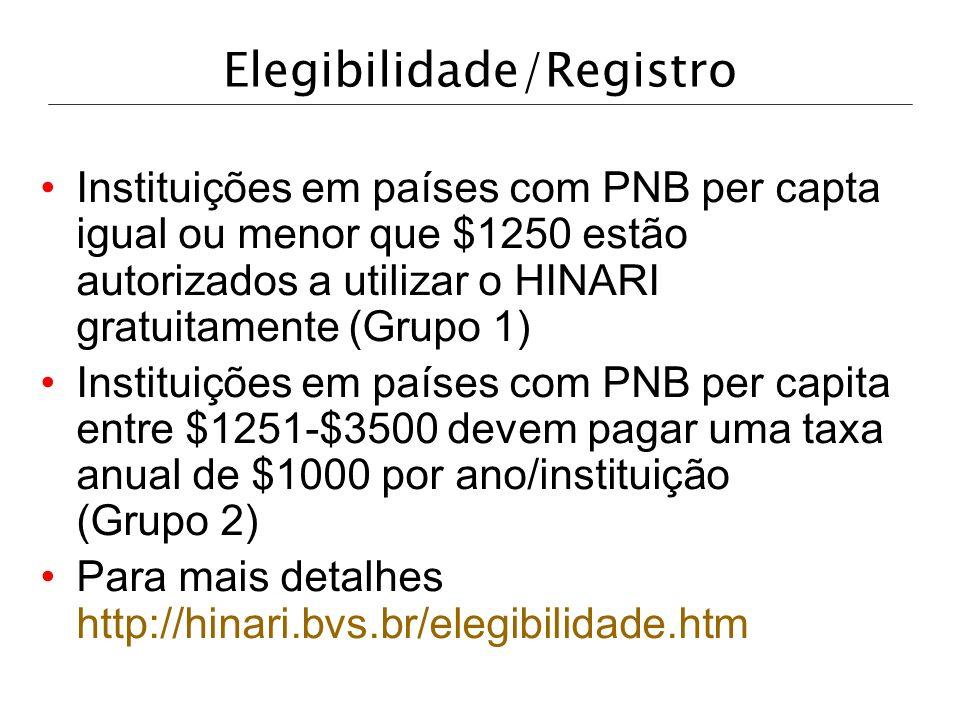 Elegibilidade/Registro