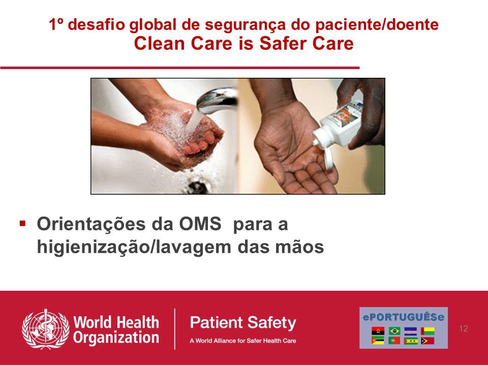 Orientações da OMS para a higienização/lavagem das mãos