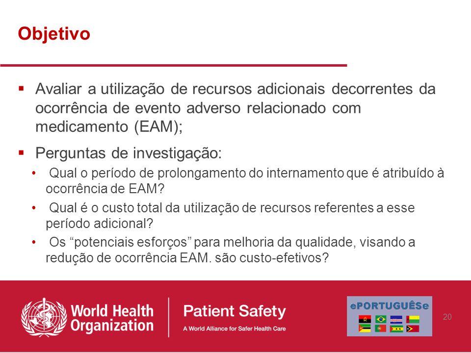 Objetivo Avaliar a utilização de recursos adicionais decorrentes da ocorrência de evento adverso relacionado com medicamento (EAM);