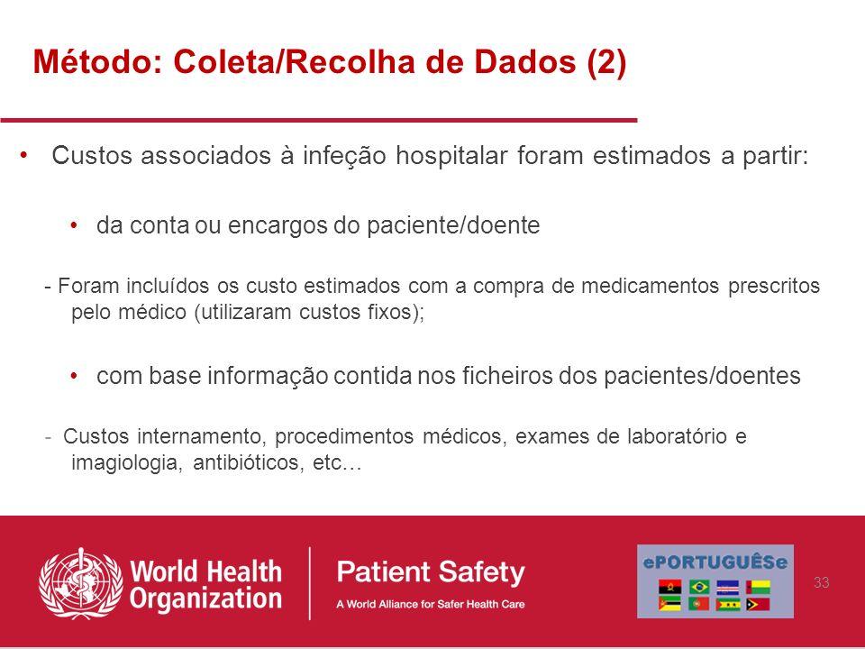 Método: Coleta/Recolha de Dados (2)