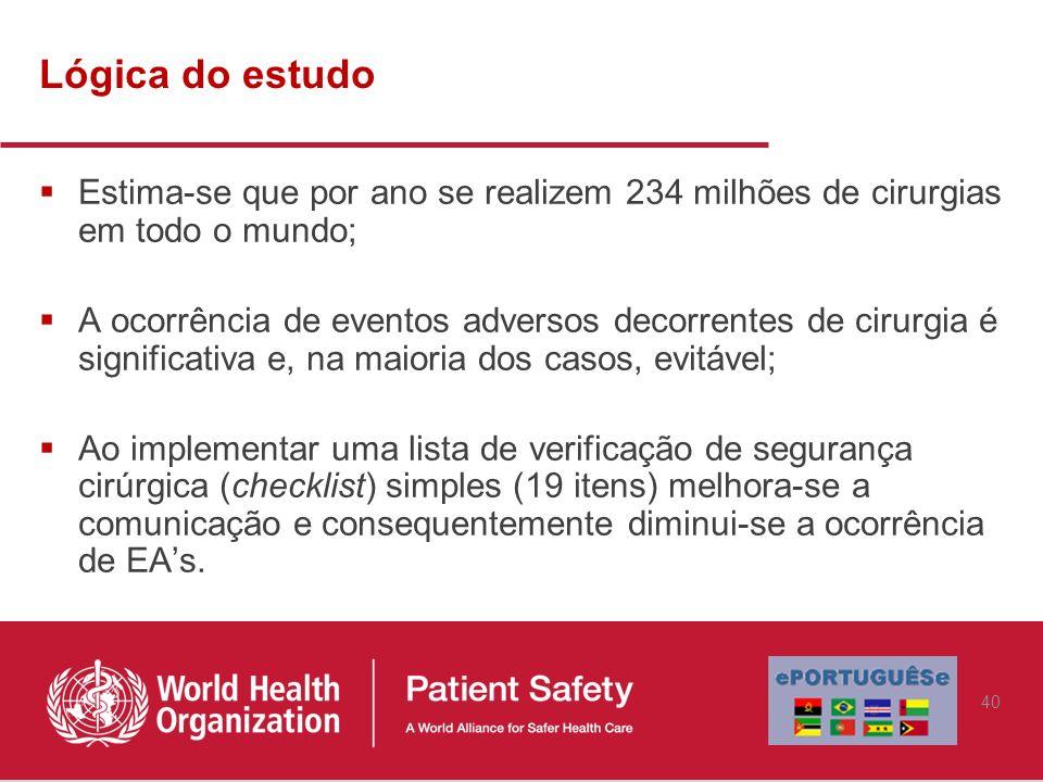 Lógica do estudo Estima-se que por ano se realizem 234 milhões de cirurgias em todo o mundo;