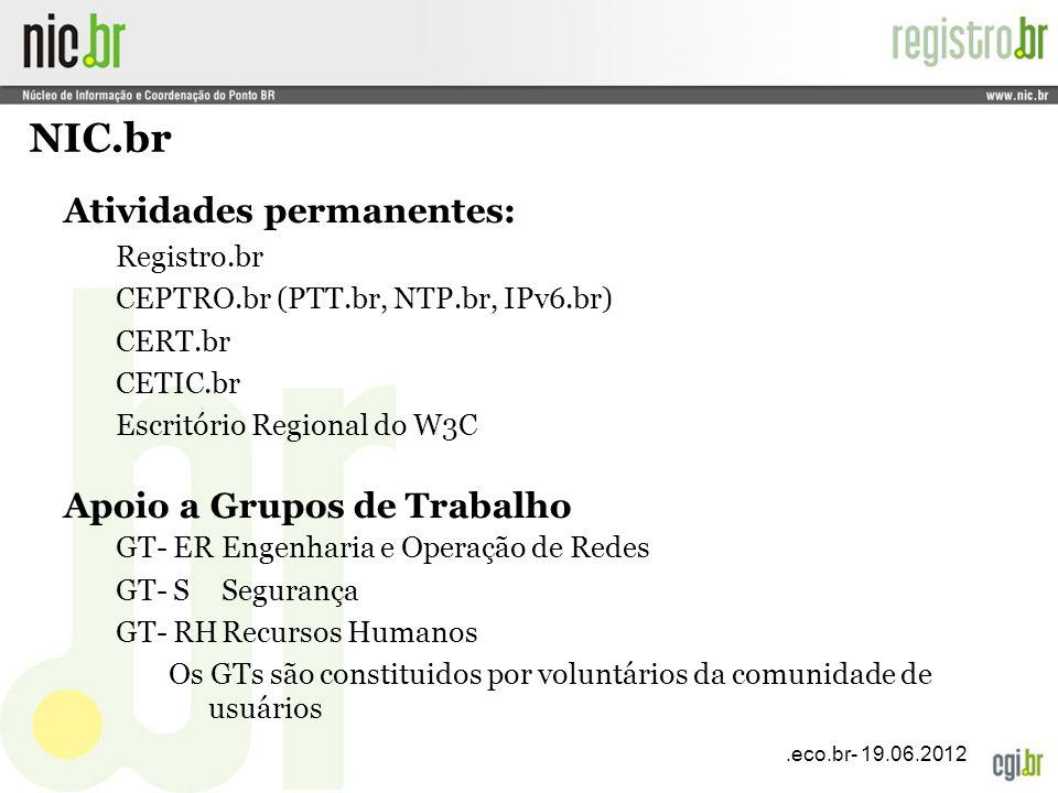 NIC.br Atividades permanentes: Apoio a Grupos de Trabalho Registro.br