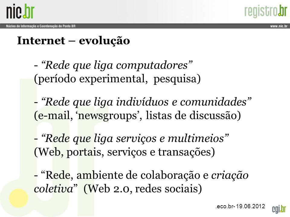 Internet – evolução - Rede que liga computadores (período experimental, pesquisa)