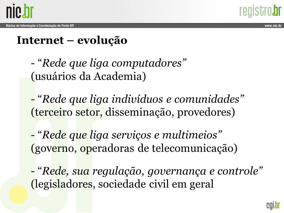 Internet – evolução - Rede que liga computadores (usuários da Academia)