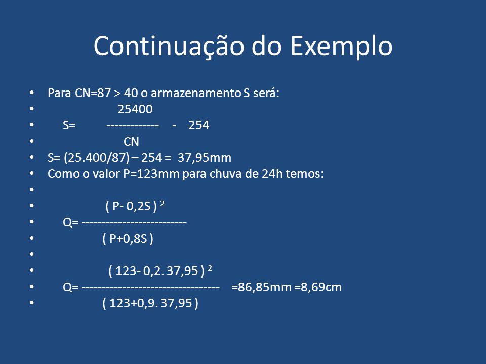 Continuação do Exemplo