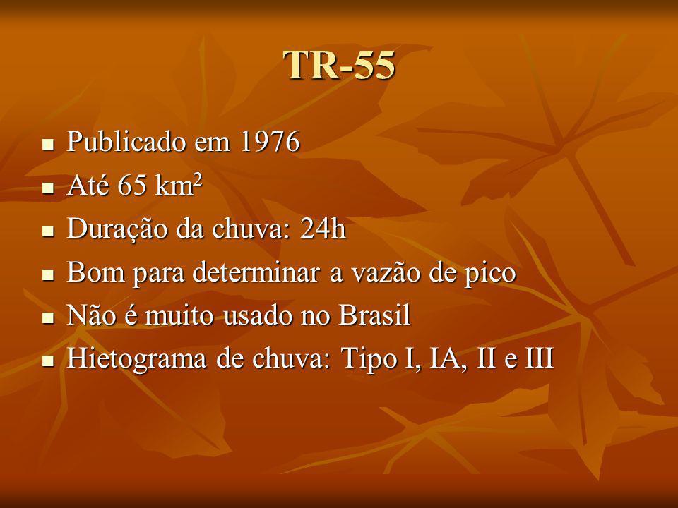 TR-55 Publicado em 1976 Até 65 km2 Duração da chuva: 24h