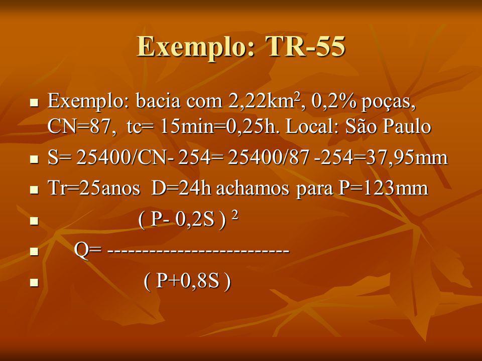 Exemplo: TR-55 Exemplo: bacia com 2,22km2, 0,2% poças, CN=87, tc= 15min=0,25h. Local: São Paulo. S= 25400/CN- 254= 25400/87 -254=37,95mm.