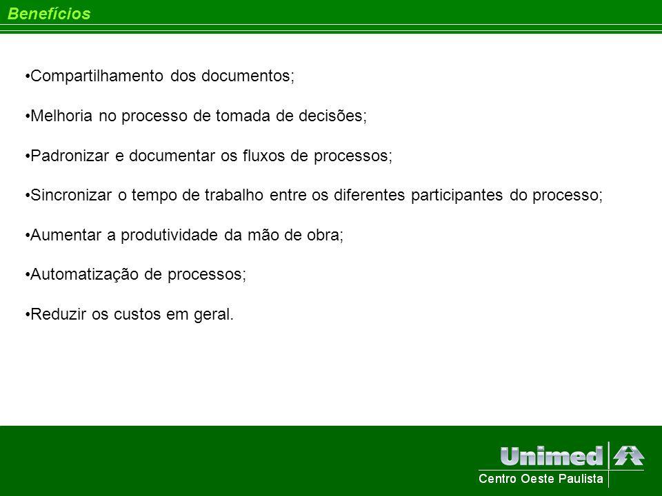 Benefícios Compartilhamento dos documentos; Melhoria no processo de tomada de decisões; Padronizar e documentar os fluxos de processos;