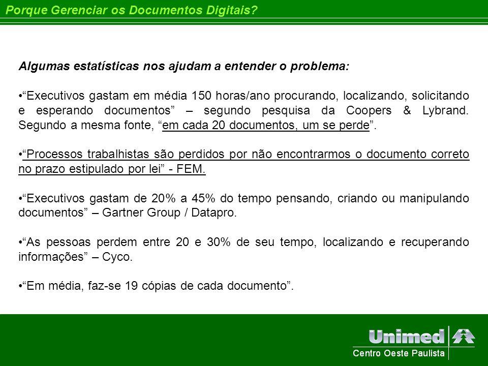 Porque Gerenciar os Documentos Digitais