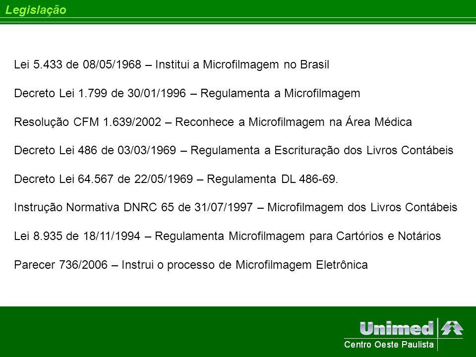 Legislação Lei 5.433 de 08/05/1968 – Institui a Microfilmagem no Brasil. Decreto Lei 1.799 de 30/01/1996 – Regulamenta a Microfilmagem.
