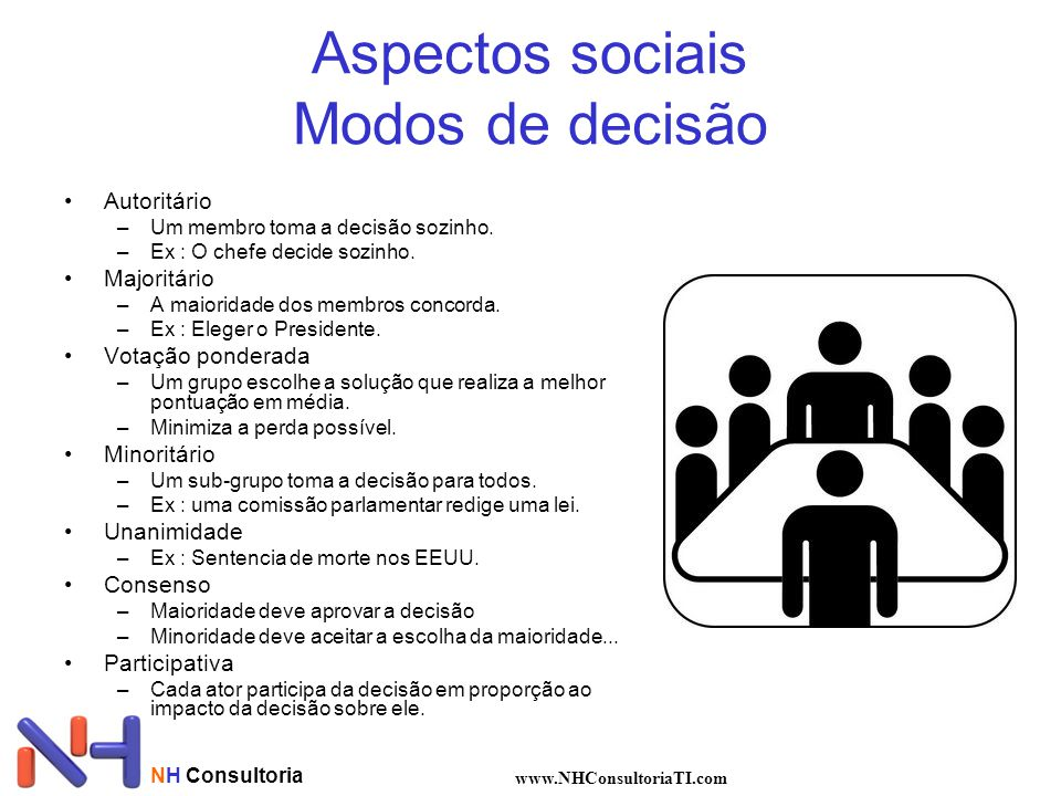 Aspectos sociais Modos de decisão