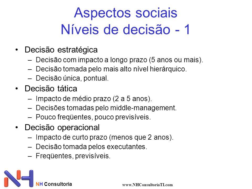 Aspectos sociais Níveis de decisão - 1