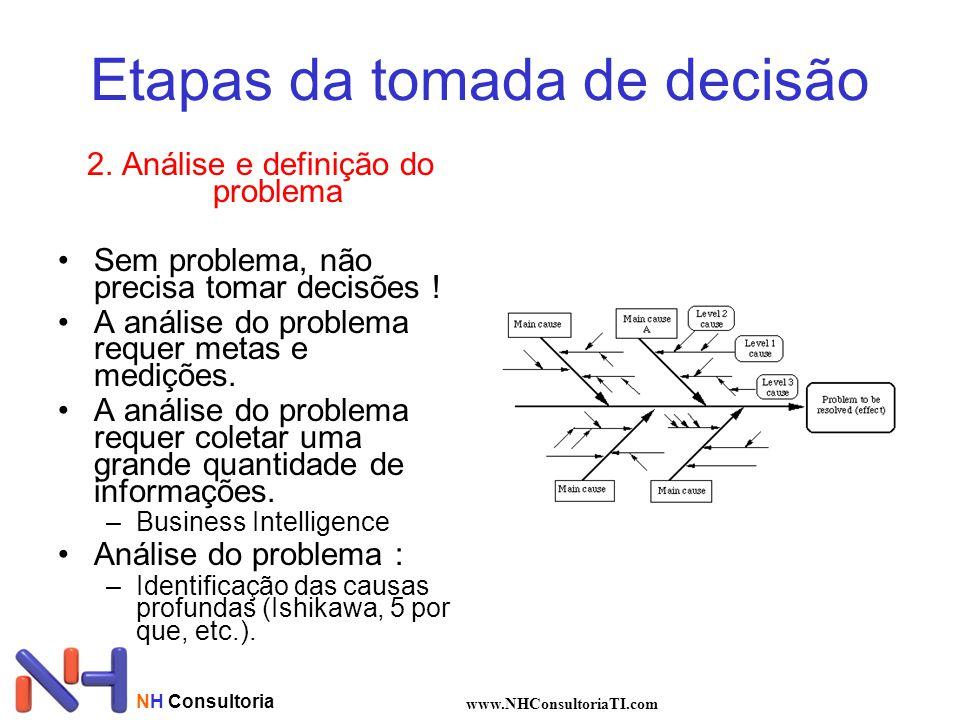 Etapas da tomada de decisão