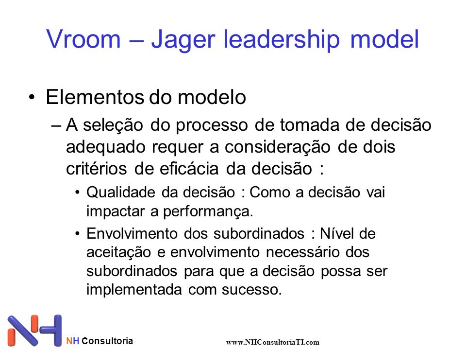 Vroom – Jager leadership model