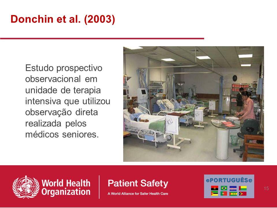 Donchin et al. (2003)
