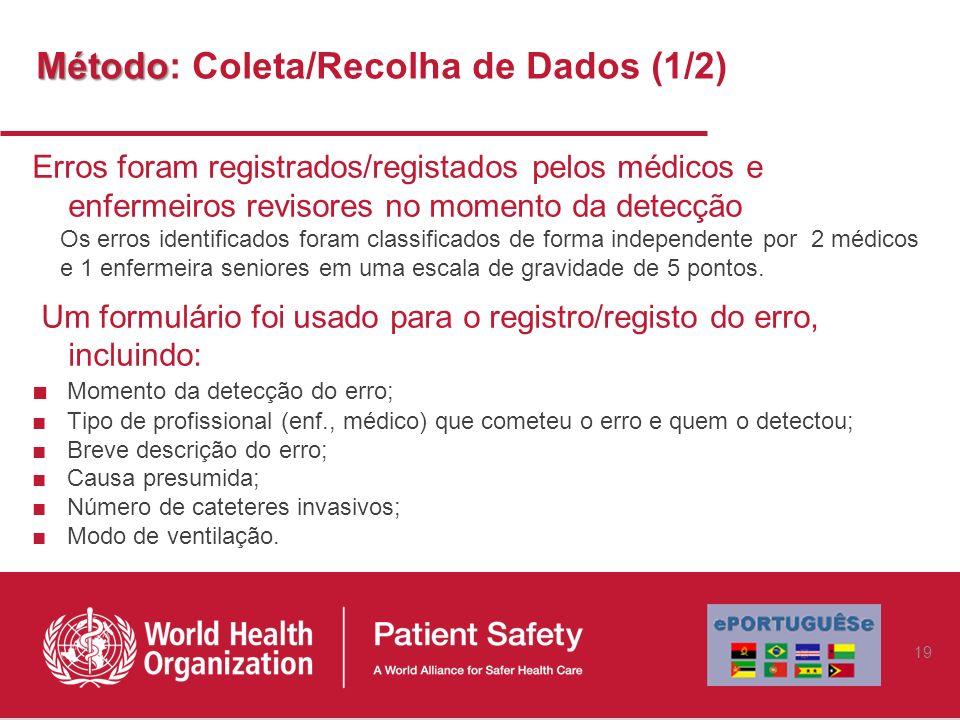 Método: Coleta/Recolha de Dados (1/2)