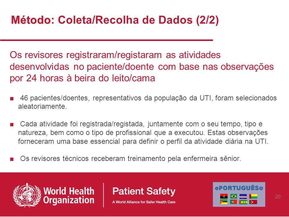 Método: Coleta/Recolha de Dados (2/2)