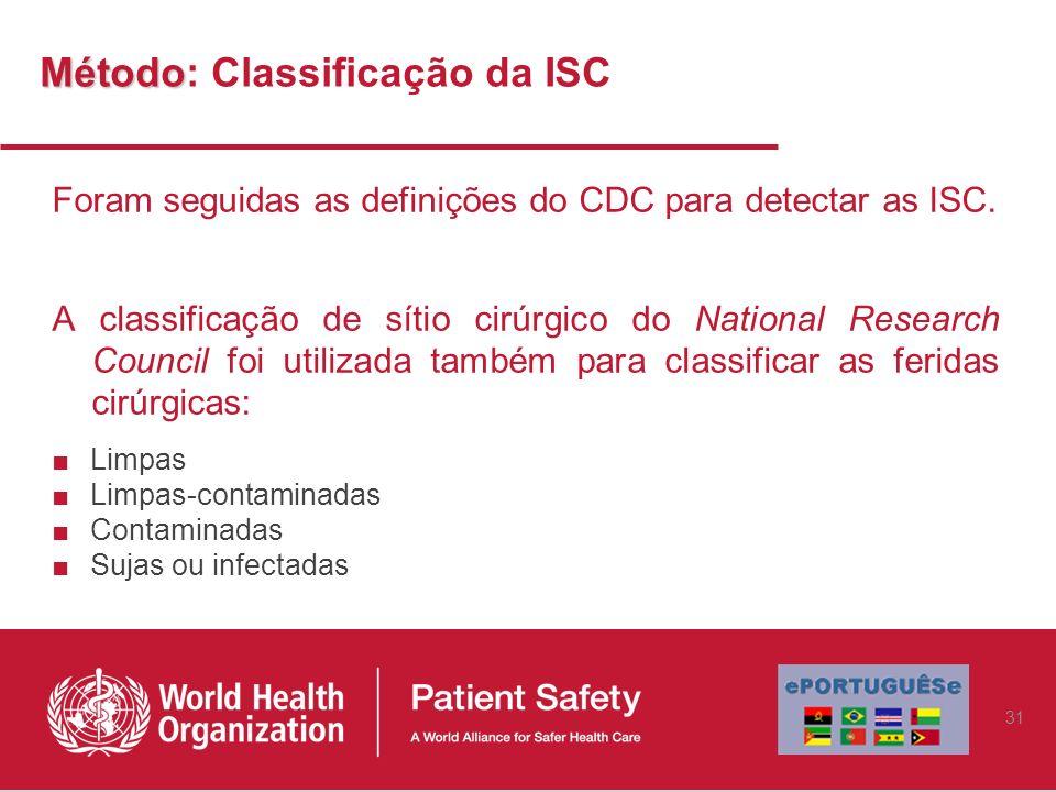 Método: Classificação da ISC