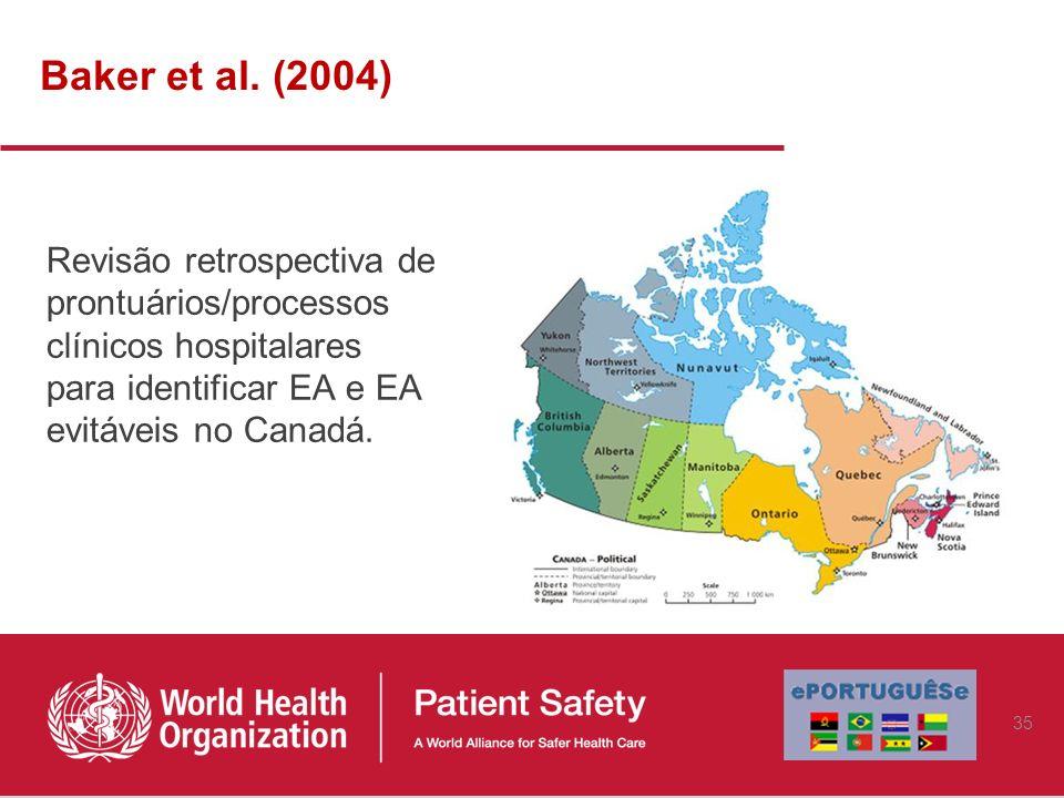 Baker et al. (2004)Revisão retrospectiva de prontuários/processos clínicos hospitalares para identificar EA e EA evitáveis no Canadá.