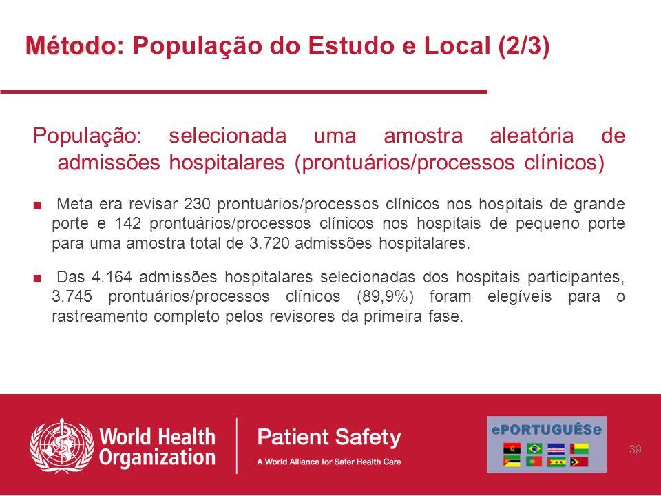 Método: População do Estudo e Local (2/3)